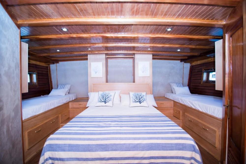 Zeilboot te huur in Eivissa voor de beste prijs