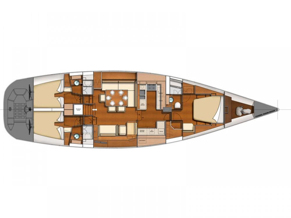 Huur Zeilboot met of zonder schipper  in Muğla