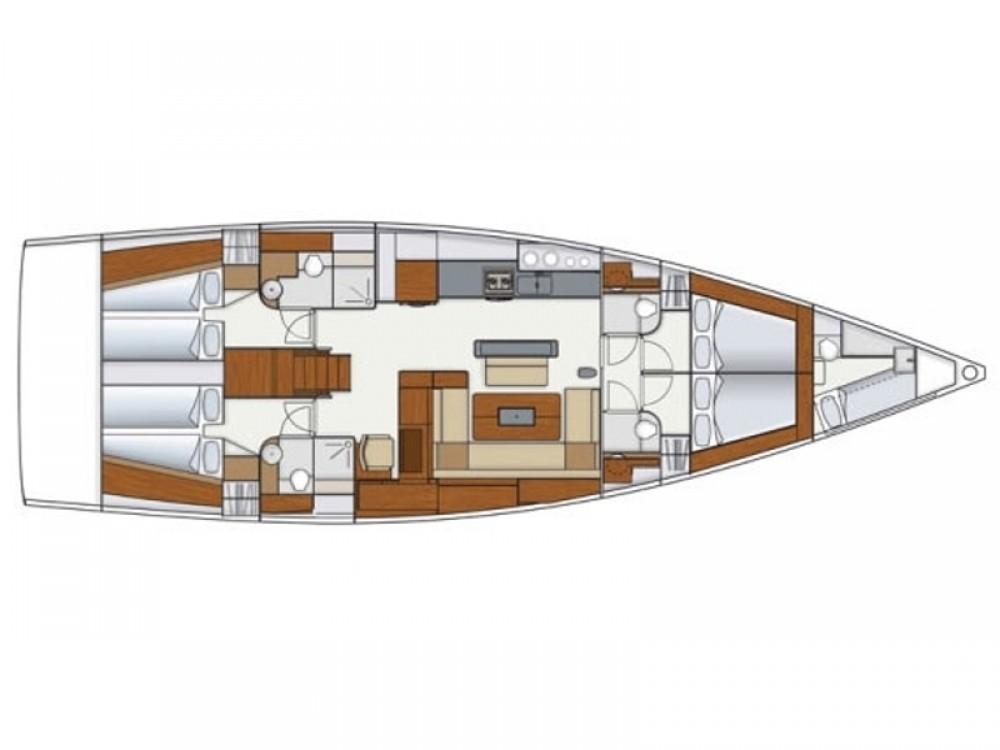Zeilboot te huur in Marina Gouvia voor de beste prijs