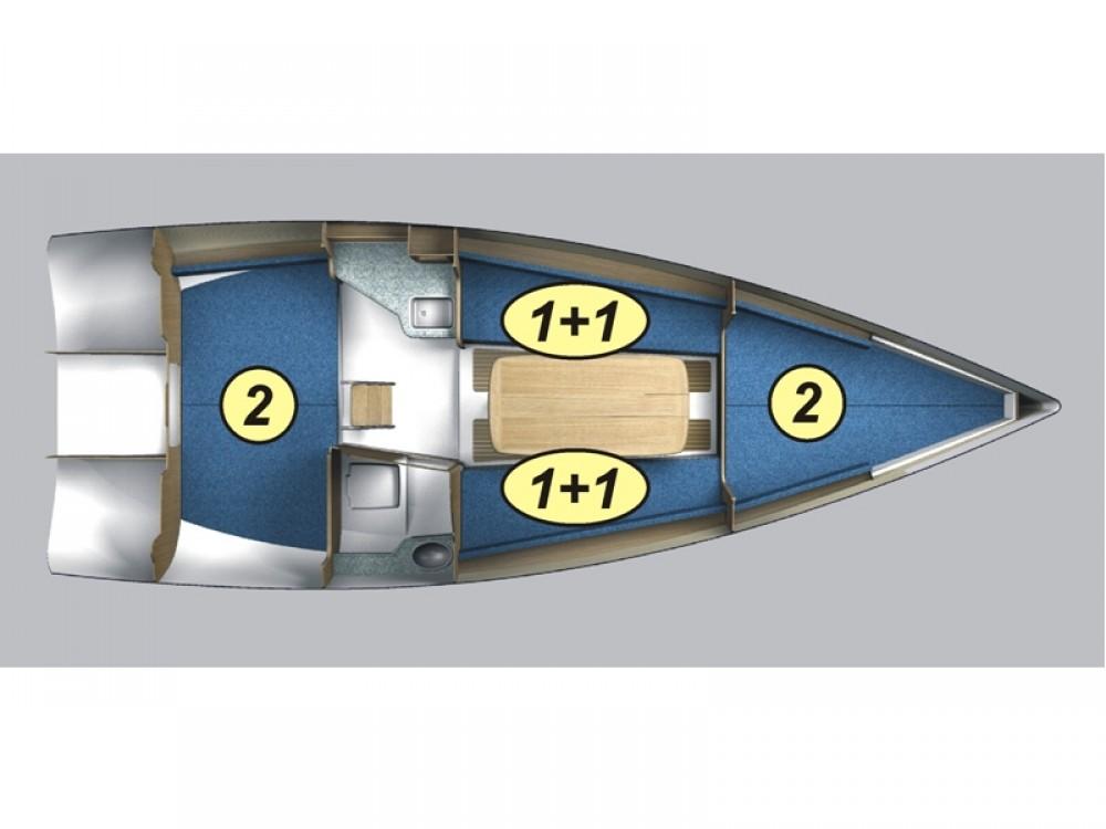 Huur een Northman Maxus 28 Standard in Port PTTK Wilkasy
