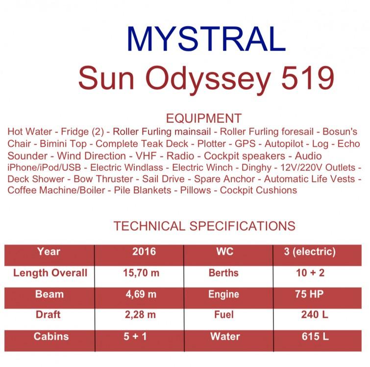 Verhuur Zeilboot in Trapani - Jeanneau Sun Odyssey 519