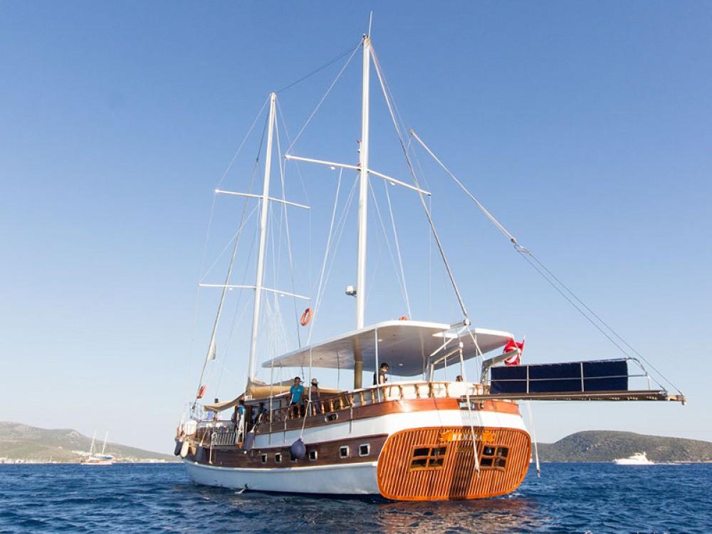 Huur Zeilboot met of zonder schipper  in Greece