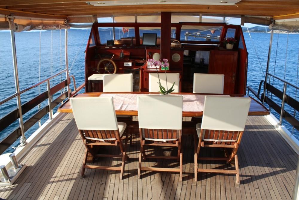 Huur Zeilboot met of zonder schipper Unknown in