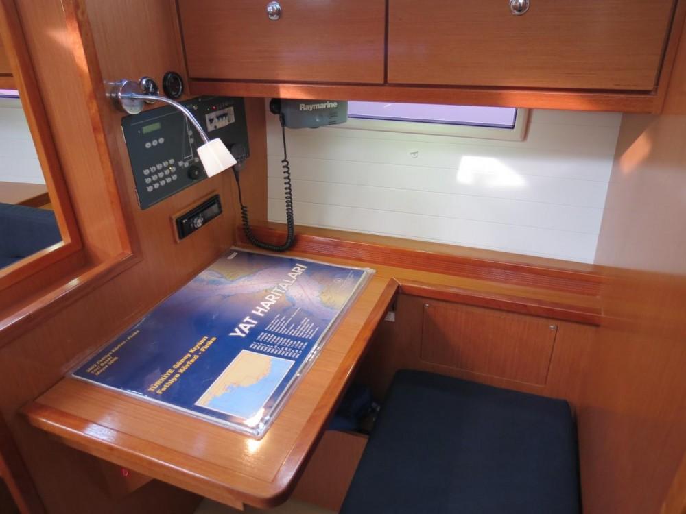 Bootverhuur Bavaria Bavaria Cruiser 40 in Muğla via SamBoat