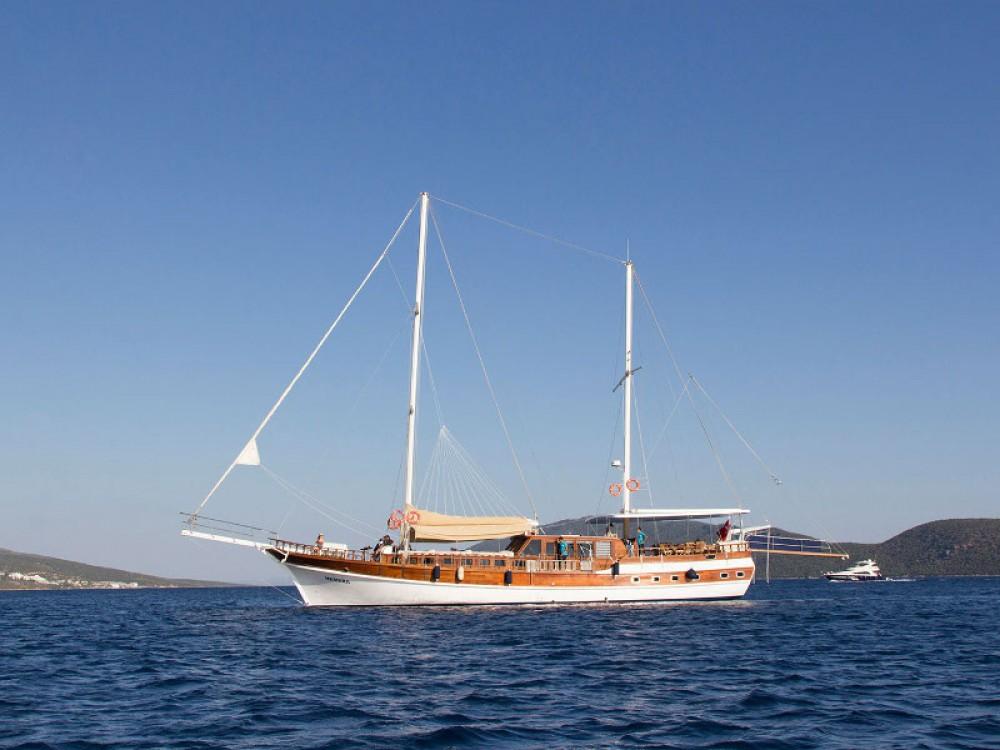 Zeilboot te huur in Greece voor de beste prijs